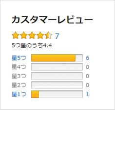 Amazon カスタマーレビュー